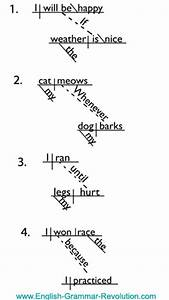 Diagramming Subordinating Conjunctions  Adverb Clauses