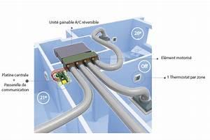 Clim Reversible Gainable : installation d une climatisation maison 3 r233gulation ~ Edinachiropracticcenter.com Idées de Décoration