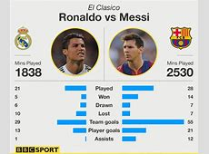 kmhouseindia 201415 La Liga Real Madrid Vs FC Barcelona