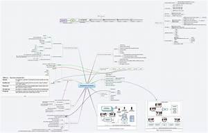 Database Systems - Xmind