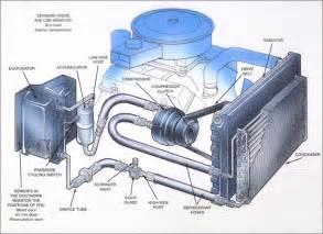 mustang prerunner a c compressor ac compressor techchoice parts