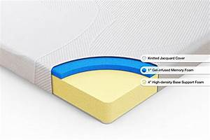 Zinus cool gel memory foam 5 inch sleeper sofa mattress for Buy sofa bed mattress replacement