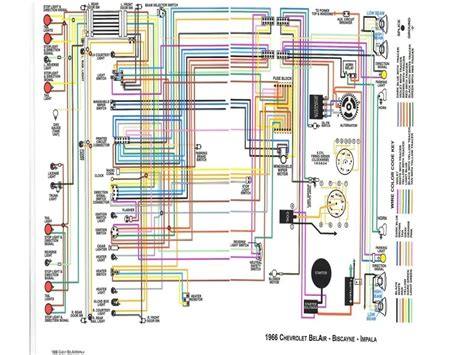 Chevy Wiper Motor Wiring Diagram Forums