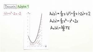 Differenz Berechnen : fl cheninhaltsfunktion fl che zwischen zwei graphen mathematik online lernen ~ Themetempest.com Abrechnung