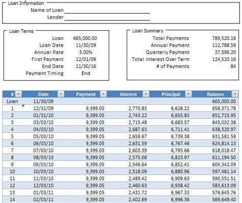 loan amortization table calculator simple loan amortization schedule calculator in excel