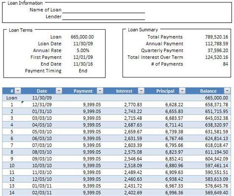 simple loan amortization schedule calculator  excel