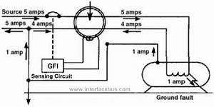 dictionary of electronic and engineering terms 39gfi With ground fault circuit interrupter gfci explained