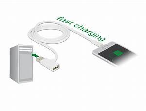 Micro Usb Schnellladekabel : delock produkte delock schnellladekabel usb 2 0 a stecker buchse micro usb 2 0 stecker 1 m ~ Eleganceandgraceweddings.com Haus und Dekorationen