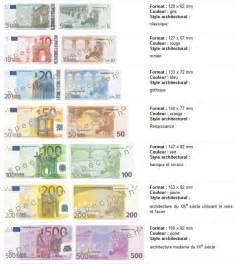 Euros Billet De 200