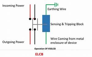 8 Difference Between Elcb And Rccb