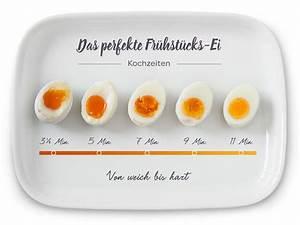 Eier Kochen Zum Färben : eier kochen diese 9 dinge solltest du beachten kochen cooking recipes food hacks und food ~ A.2002-acura-tl-radio.info Haus und Dekorationen
