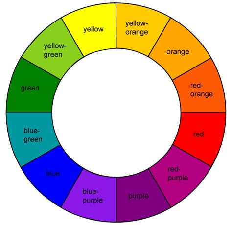 How To Choose Colors  Part I  Adult Coloring 101