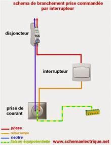 schema electrique prise command 233 e par interrupteur 201 lectricit 233 interrupteurs