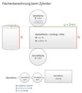 kreisfläche berechnen formel zylinder berechnen matheretter