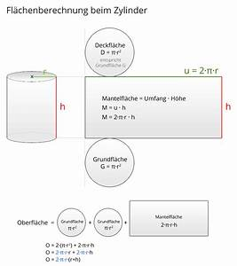 Radius Eines Zylinders Berechnen : rechner zylinder matheretter ~ Themetempest.com Abrechnung