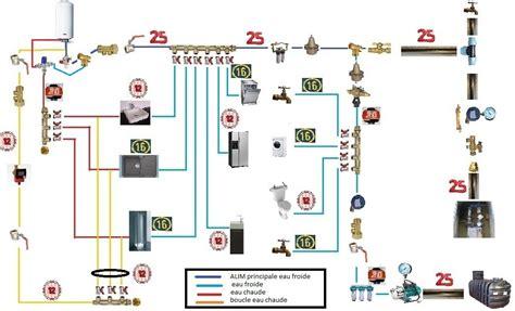 consuel electrique maison individuelle le du plombier des conseils et astuces en plomberie et chauffage