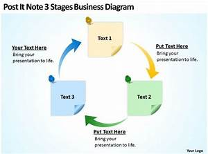 Sample Business Process Flow Diagram Post It Note 3 Stages