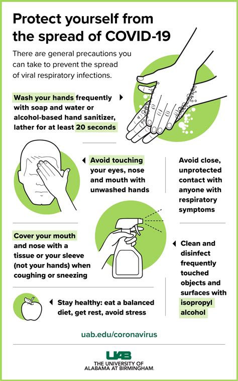 coronavirus covid health protect yourself precautions prevention hands wash safety symptoms prevent hand alabama covid19 avoid please updates alcohol spread