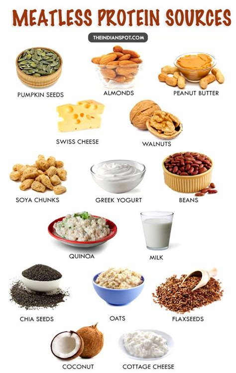 Best 25+ Best Sources Of Protein Ideas On Pinterest  Protein Nutrition, Good Protein Sources