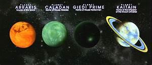 Pokoli forgatások 1. - DŰNE (1984) 2/1 - Filmbook