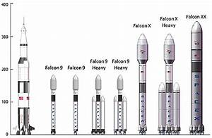 SpaceX Gives a Preview of Falcon X and XX - NASA Watch