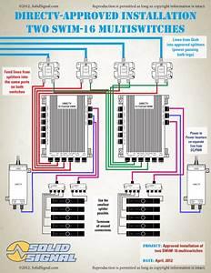 Swm Connection Diagram