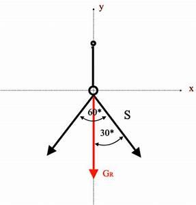 G Kräfte Berechnen : winkel technische mechanik 1 statik starrer k rper ebenes zentrales kr ftesystem nanolounge ~ Themetempest.com Abrechnung