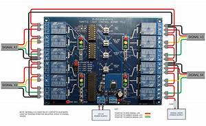Blocksignalling Traffic Light Signal Controller 4