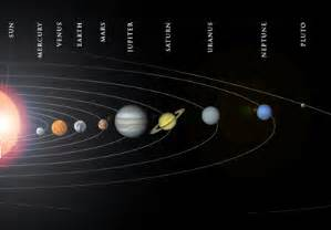 All About science: Elliptical Orbit of Planets