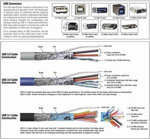 Usb Male To Male Cable Wiring Diagram