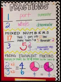 fractions 5th grade elementary november update