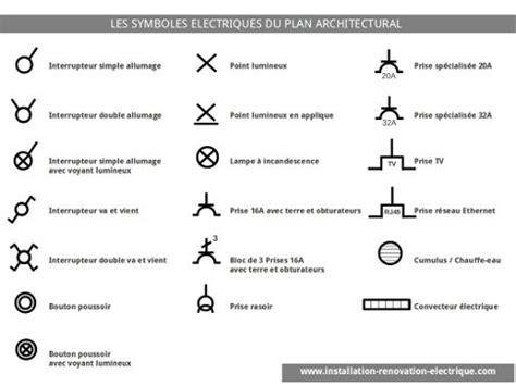 images  schema electrique  pinterest
