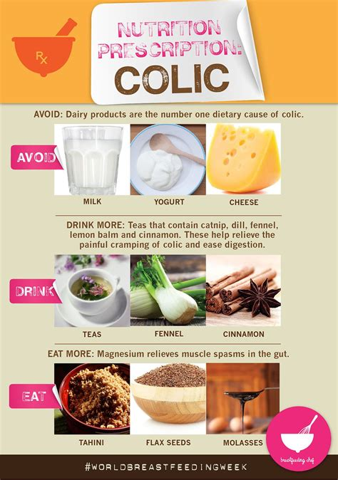 Foods To Avoid Drink More And Eat More To Address Colic