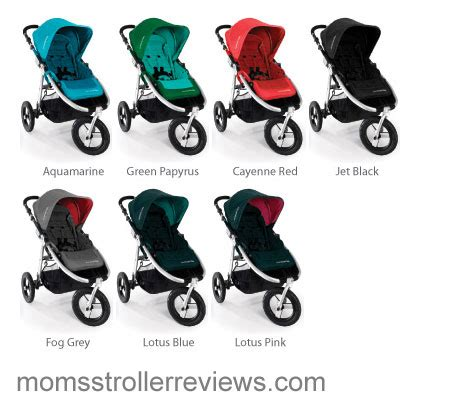bumbleride indie stroller review  moms stroller reviews