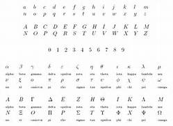 Pics Photos Greek Alphabet Symbols And Meanings Greek Symbols And Their Meanings Submited Images 301 Moved Permanently Gallery For Greek Letter Sigma Meaning