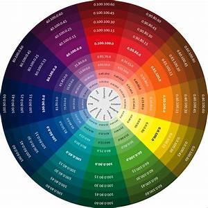 Welche Holzarten Passen Zusammen : welche farben passen bei klamotten und der einrichtung zusammen farbe anziehsachen ~ Bigdaddyawards.com Haus und Dekorationen