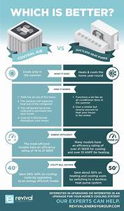 Central Air Vs  Heat Pumps  Which Is Better