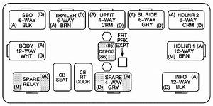 Cadillac Escalade  2006  - Fuse Box Diagram