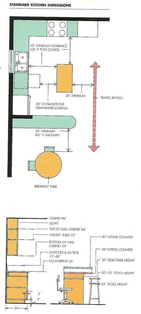 fresh kitchen plans layouts kitchen kitchen design floor plans home decor color