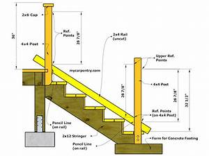 Install Stair Railing