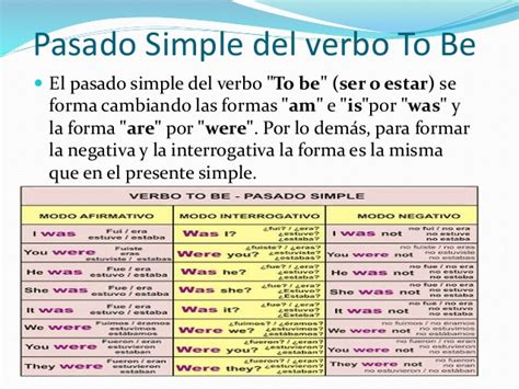 Pasado Simple(simple Past