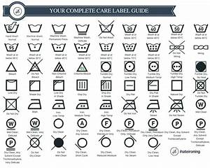 laundry care symbols explained your essential wash care With care label symbols