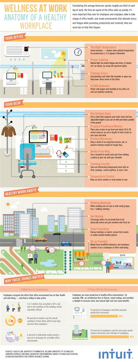 importance   healthy work environment infographic