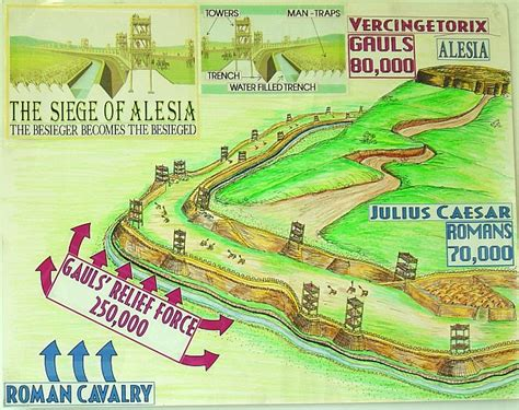 siege d alesia visual aid i made when teaching about julius caesar 39 s