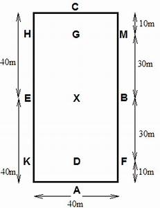 Small dressage arena diagram best free home design for Small dressage arena letters