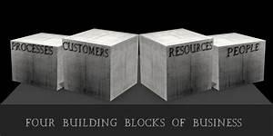 Four Building Blocks of Business