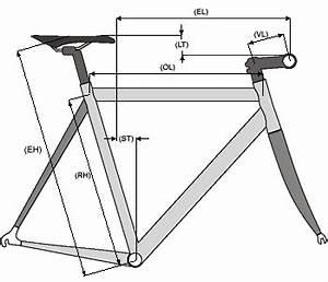 Fahrrad Rahmengröße Berechnen : rennrad rahmengr e bestimmen frogworks media ~ Themetempest.com Abrechnung