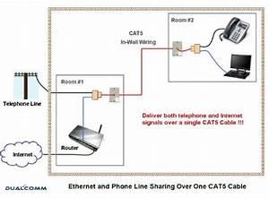 Cat5 Phone Line Wiring Diagram