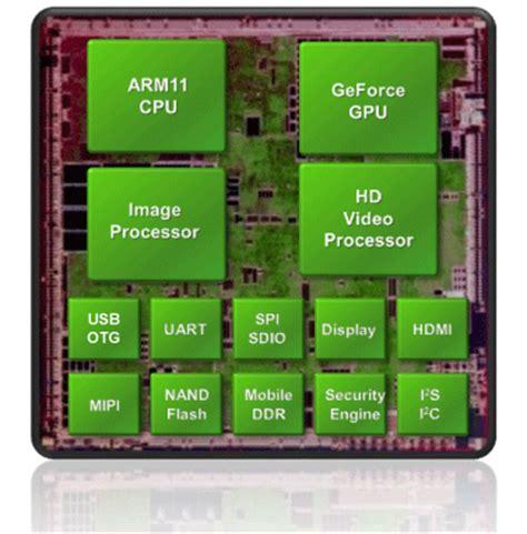 sense of smartphone processors the mobile cpu gpu tegra 3 block diagram wiring diagram gw micro