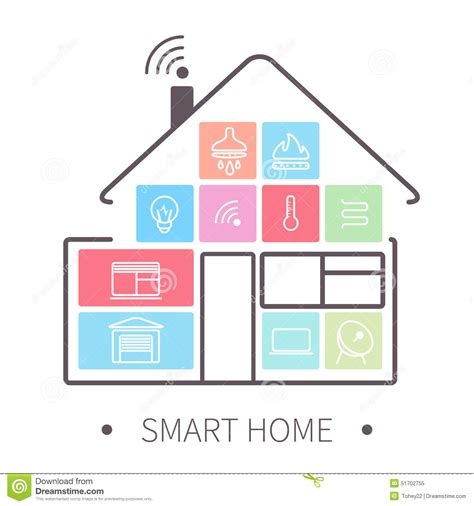 smart home interior design smart home design plans gooosen com